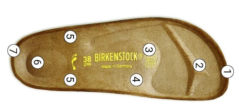 Plantare della Birkenstock
